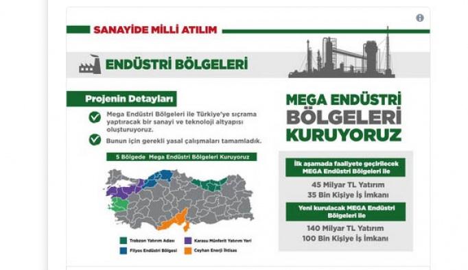 'Mega endüstri bölgeleri' geliyor