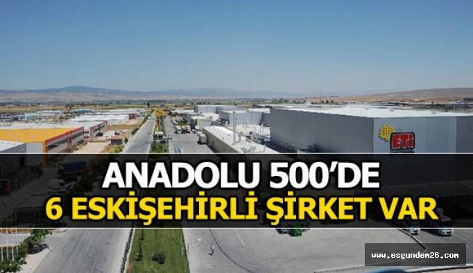 En büyük 500 şirketi arasına Eskişehir'den 6 şirket girdi