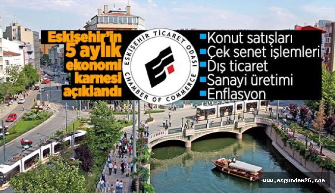 Eskişehir'in 5 aylık ekonomi karnesi açıklandı