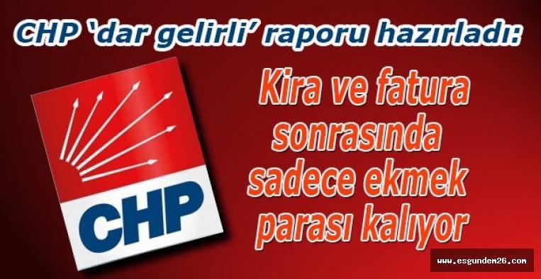 CHP 'dar gelirli' raporu hazırladı: