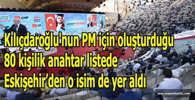 İşte Kılıçdaroğlu'nun PM için oluşturduğu 80 kişilik anahtar liste