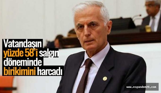 Kabukçuoğlu: Türkiye'de 10 kişiden 8'i ekonomik tedbirleri yetersiz buluyor