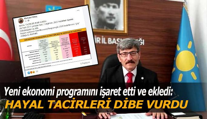 Ektaş: AK Parti 7 seçimdir, 2023 hedefleri diyerek milletimizden oy aldı