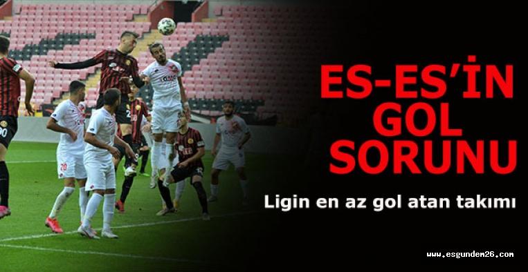 Eskişehirspor, TFF 1. Lig'in en az gol atan takımı