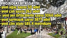 """""""AĞAÇ EKSİLMEYECEK YENİLERİ GELECEK"""""""