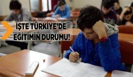 İŞTE TÜRKİYE'DE EĞİTİMİN DURUMU!