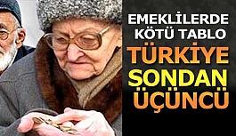 Türkiye dünya çapındaki bir emeklilik...