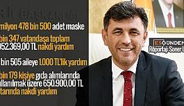 Çalışkan: CHP'li vekiller kendilerine siyasi malzeme üretmek istiyor