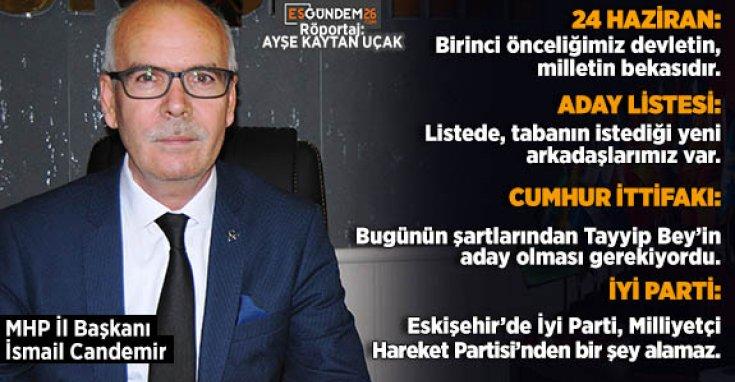 MHP İl Başkanı İsmail Candemir