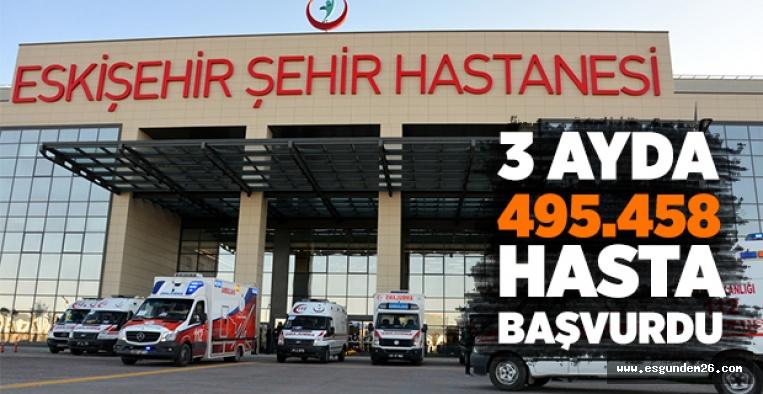 ŞEHİR HASTANESİNE 3 AYDA 500 BİN HASTA BAŞVURDU