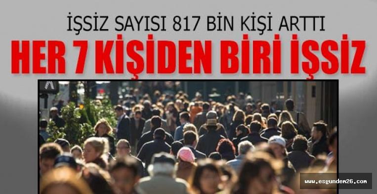 İŞSİZ SAYISI 817 BİN KİŞİ ARTTI