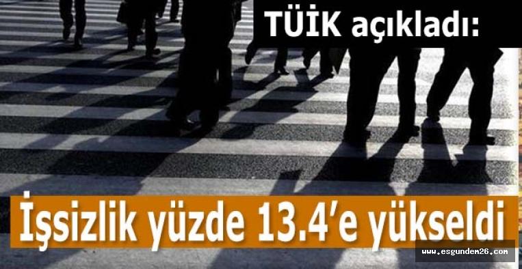 TÜİK açıkladı: İşsizlik yüzde 13.4'e yükseldi