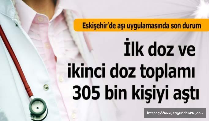 Eskişehir'de aşı uygulamasında son durum