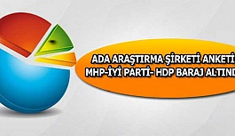 ADA ARAŞTIRMA ŞİRKETİ ANKETİ: MHP-İYİ PARTİ- HDP BARAJ ALTINDA