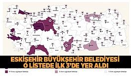 Büyükşehir, pandemi haritasında ilk 3'te yer aldı