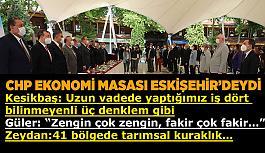 CHP Ekonomi Masası Eskişehir'deydi