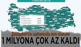 Eskişehir'de aşılamada son durum
