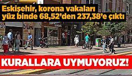 Eskişehir'de vaka sayısı 1 ayda 3 kattan fazla arttı