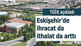 Eskişehir'de ihracat da ithalat da arttı