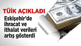 Eskişehir'de ihracat ve ithalat verileri artış gösterdi