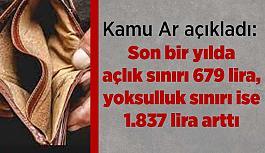 Son bir yılda açlık sınırı 679 lira,...